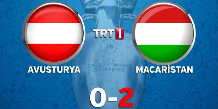 Superbetin Avusturya 0 - 2 Macaristan Maç Özeti