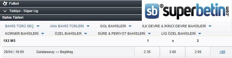 Galatasaray Beşiktaş Maçı Oranları